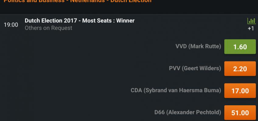 Tweede Kamerverkiezingen 2017